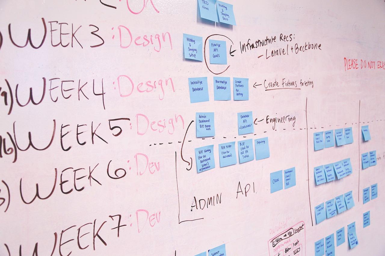 7 rozwiązań dla eCommerce, dzięki którym zwiększysz efektywność biznesu